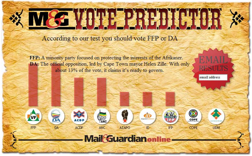Vote Predictor Paints Me Afrikaner