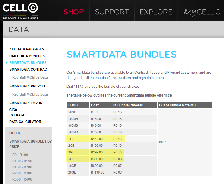 cellc_data_bundle